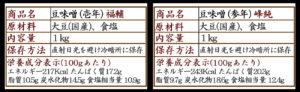 赤味噌,豆味噌,成分表